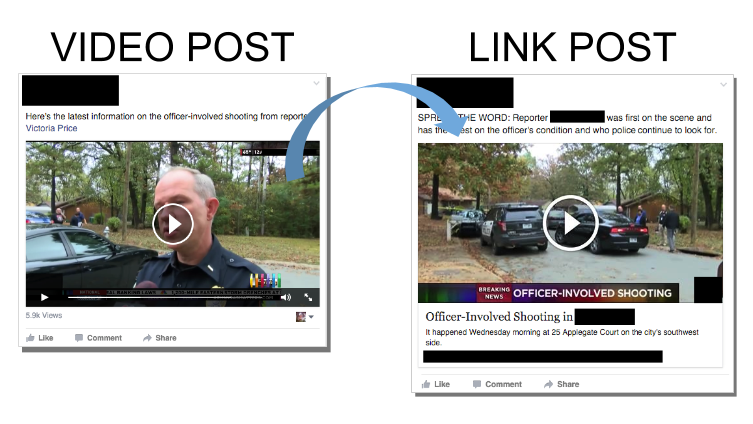 Video Post vs. Link Post