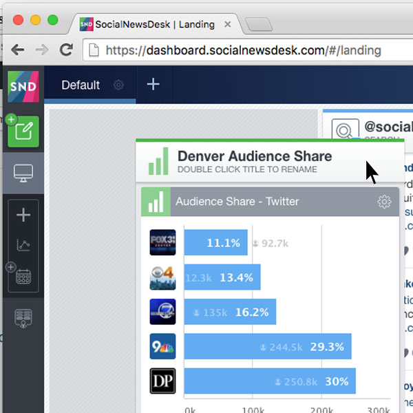The NEW SND Dashboard features Drag and Drop Columns and Tabs.